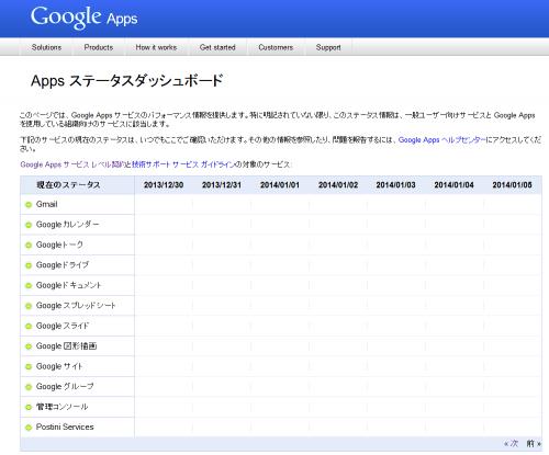 appsstatus