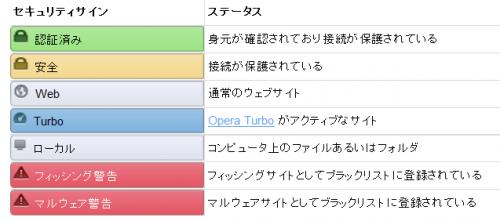 opera_Malware (3)