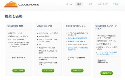 CloudFlare_Railgun (3)