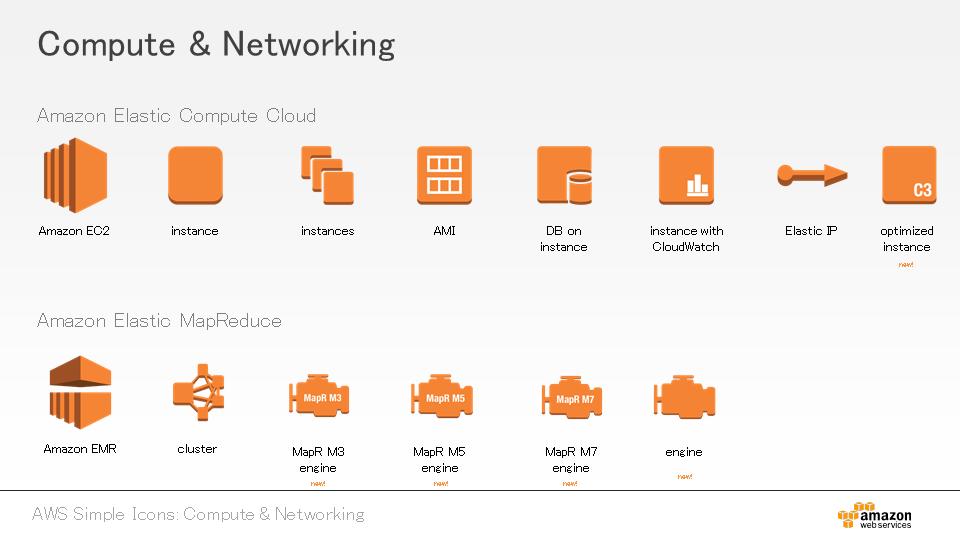 【AWS】Amazon Web Servicesのアイコン一覧