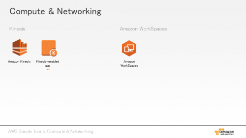 Amazon Web Services (2)