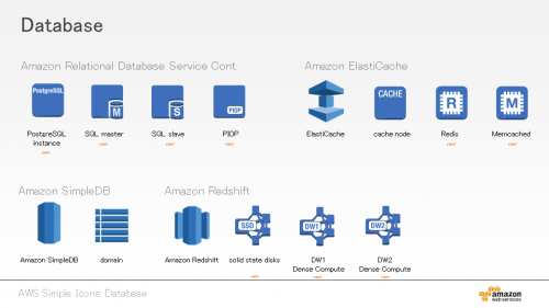 Amazon Web Services (8)
