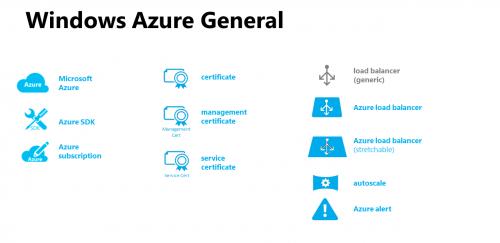 Microsoft Azure Symbols (2)
