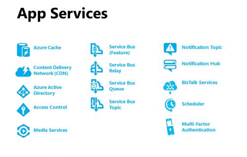 Microsoft Azure Symbols (6)