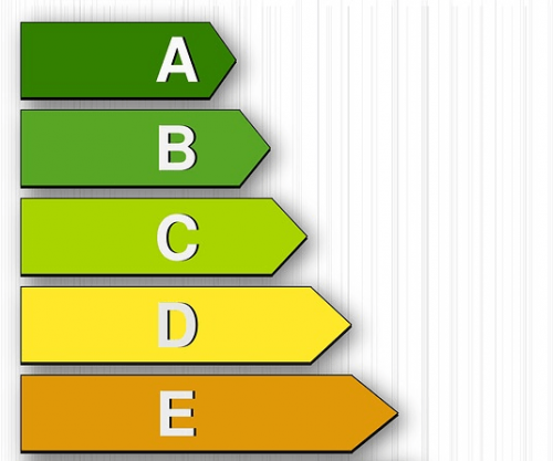 abcd-ranking