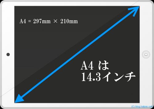 iPad-A4_inch