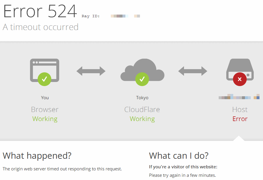 Error 524 A timeout occurred What happened? The origin web server timed out responding to this request.
