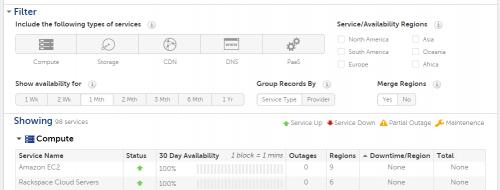 CloudSquare Service Status (4)