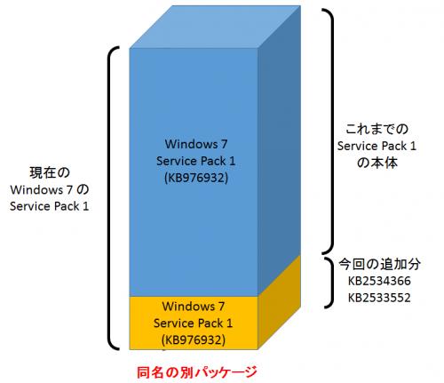 KB976932 (3)