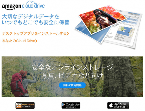 Amazon Cloud Drive (1)